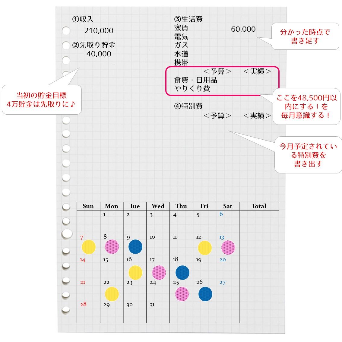 えま の 家計 簿 えまの家計簿ノート~オリジナル家計簿の作り方実践例~|えまの家計...